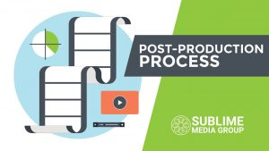 Film reel graphic with a video player on a blue circle with 'post-production process' text on the screen